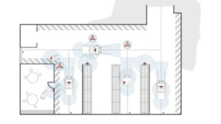 A graphic shows the areas of application of the Linde Safety Guard.