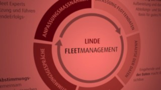 Linde offers fleet management software with comprehensive functions - now also as a cloud solution.