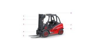 Forklift Truck Design Diagram